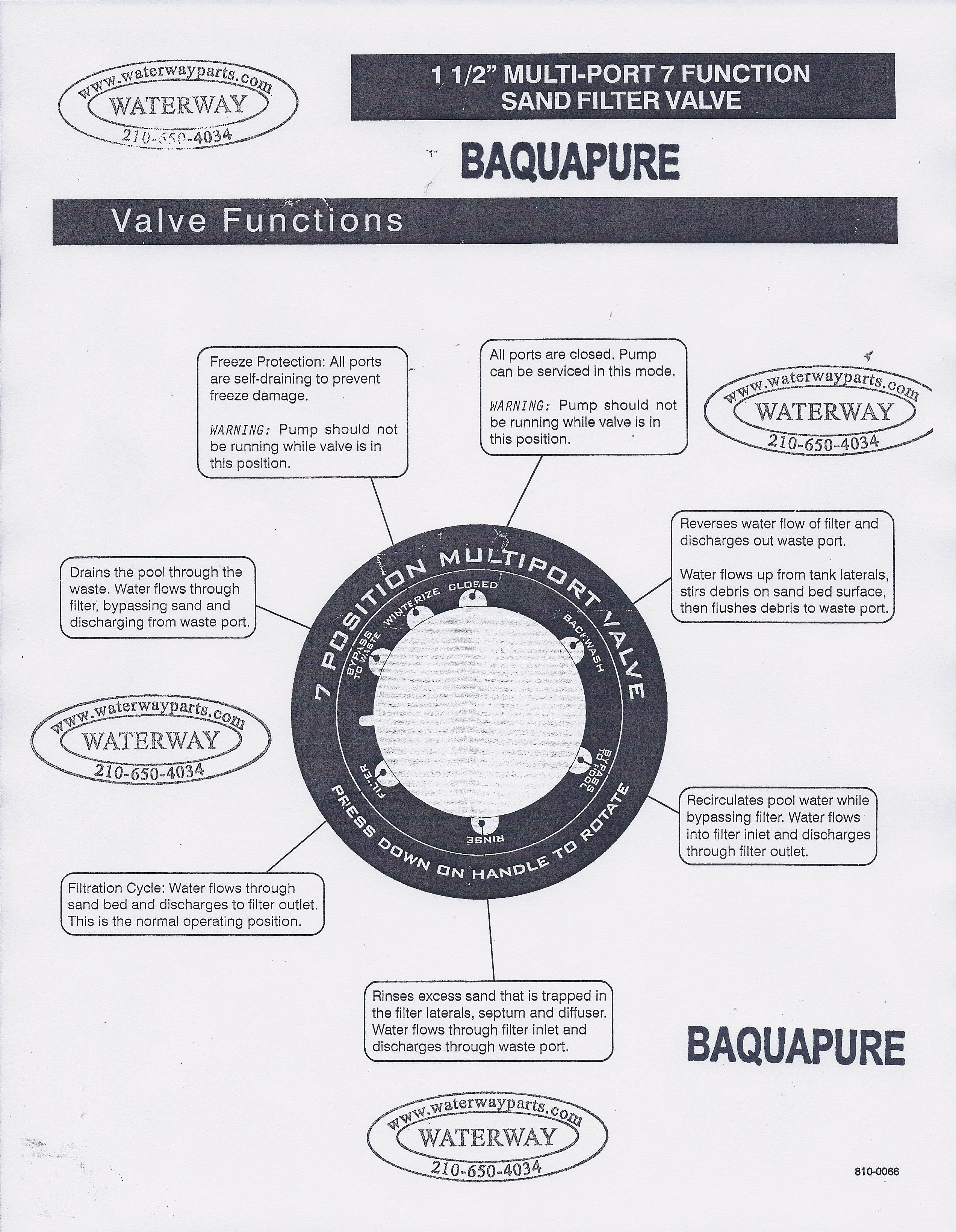 baquapure 7 position valve waterwayparts rh waterwayparts wordpress com Sand Filter Tank Sand Filter Tank